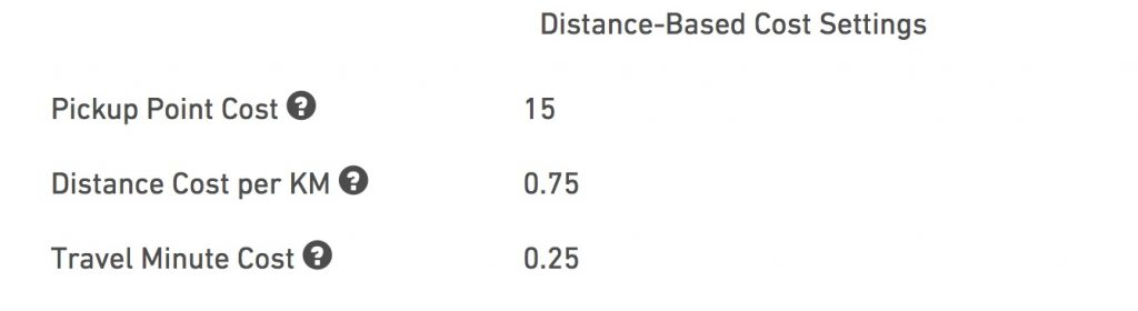 Distance based Price